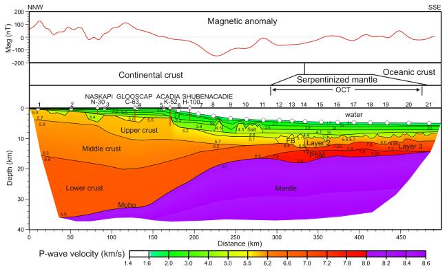 Dalhousie Seismic Group Website